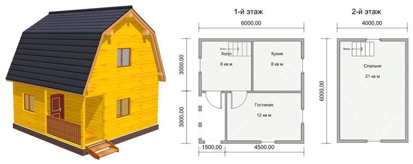 Строительство дома из бруса 8 на 6 с мансардой своими руками 1